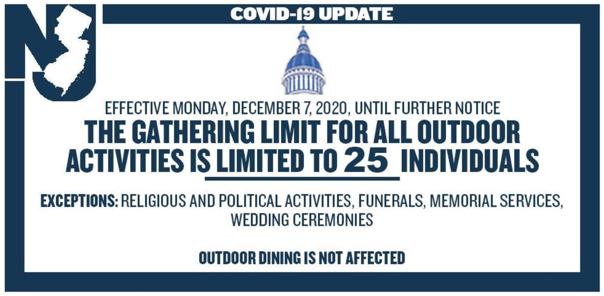 Covid rules as set forth by the Governor, limiting gathering sizes.
