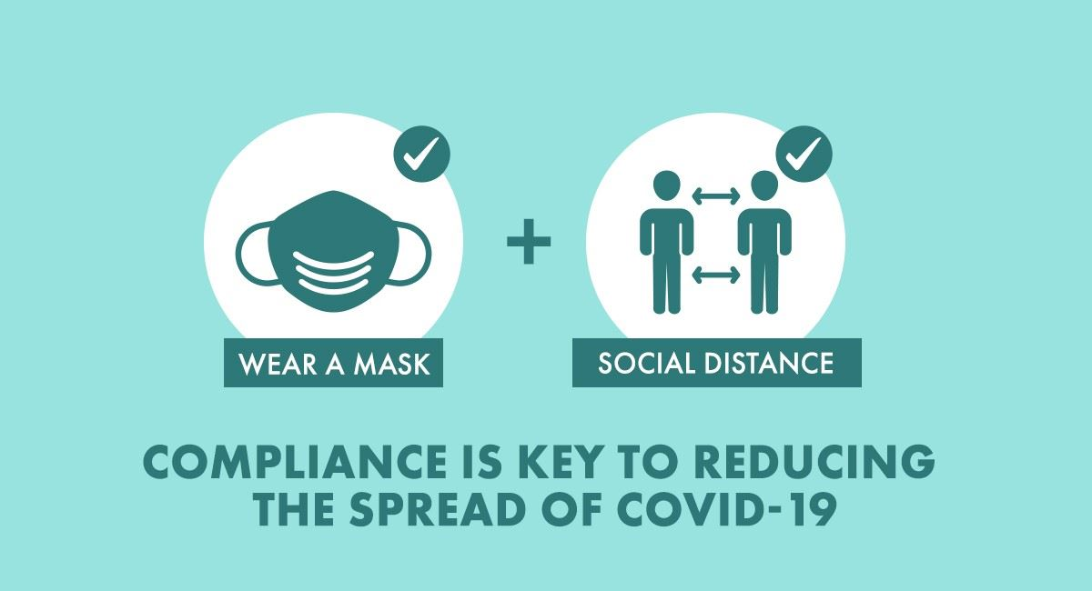 Covid Wear a mask and social distance
